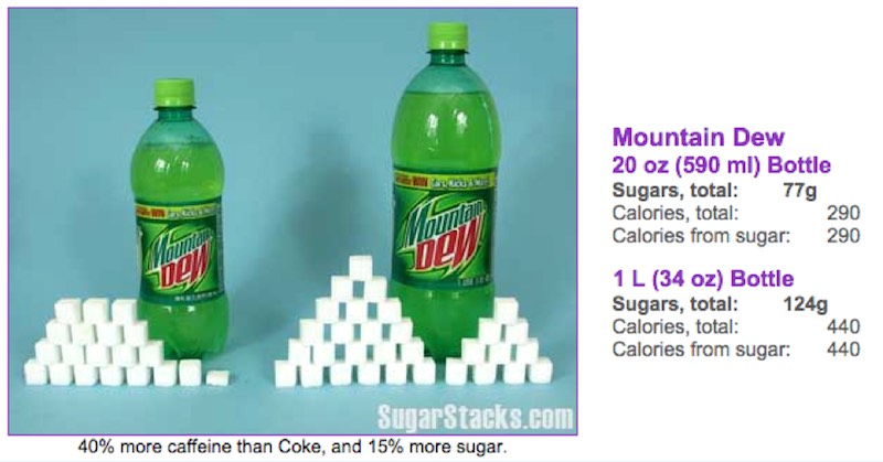 mountain-dew-sugar